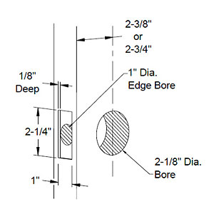 Resources   Door Hardware and Products Glossary   Emtek
